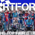 Kartforce - Working with Kartforce